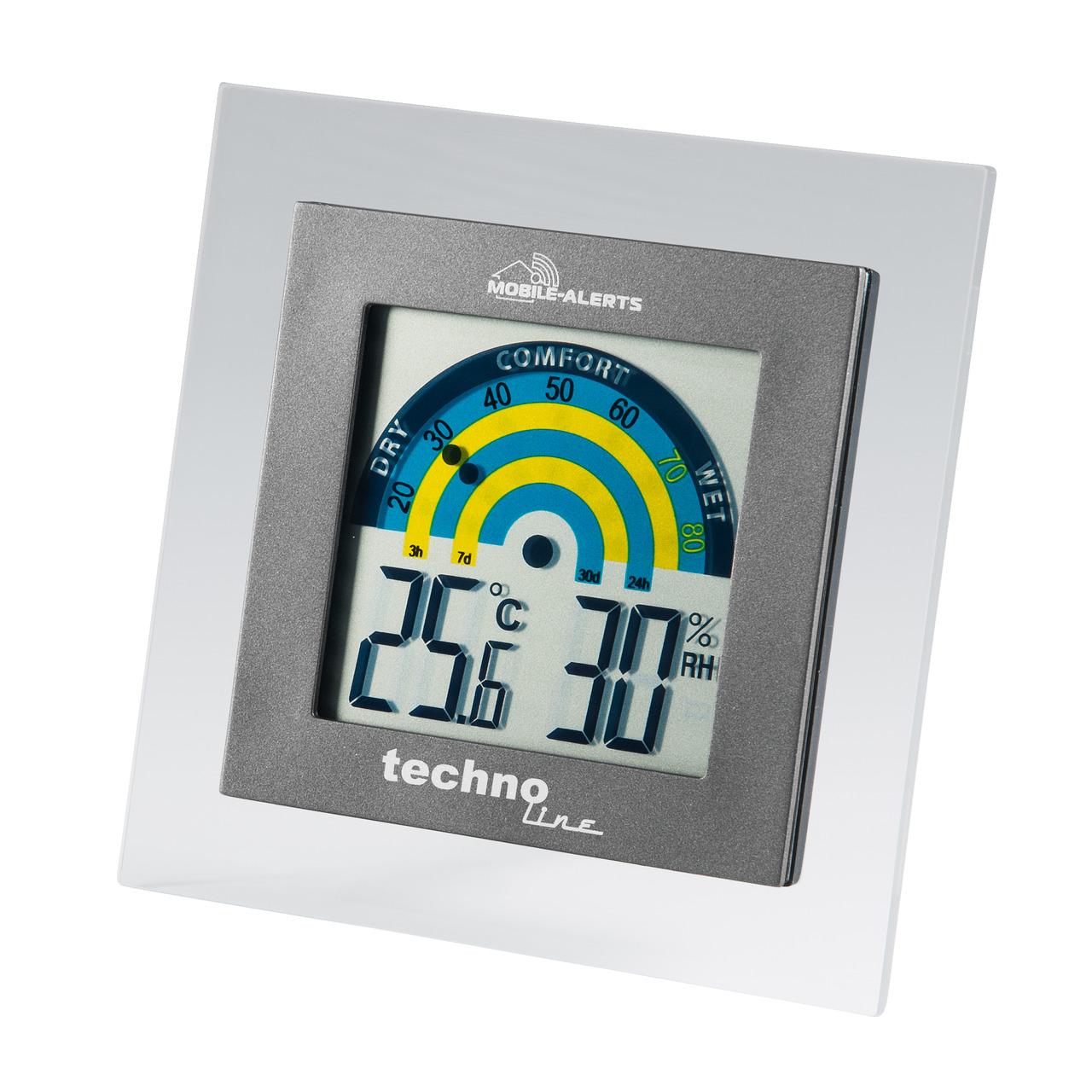 ELV Mobile Alerts Thermo-Hygrometer MA10230- mit Klimakomfortanzeige im Tagesverlauf