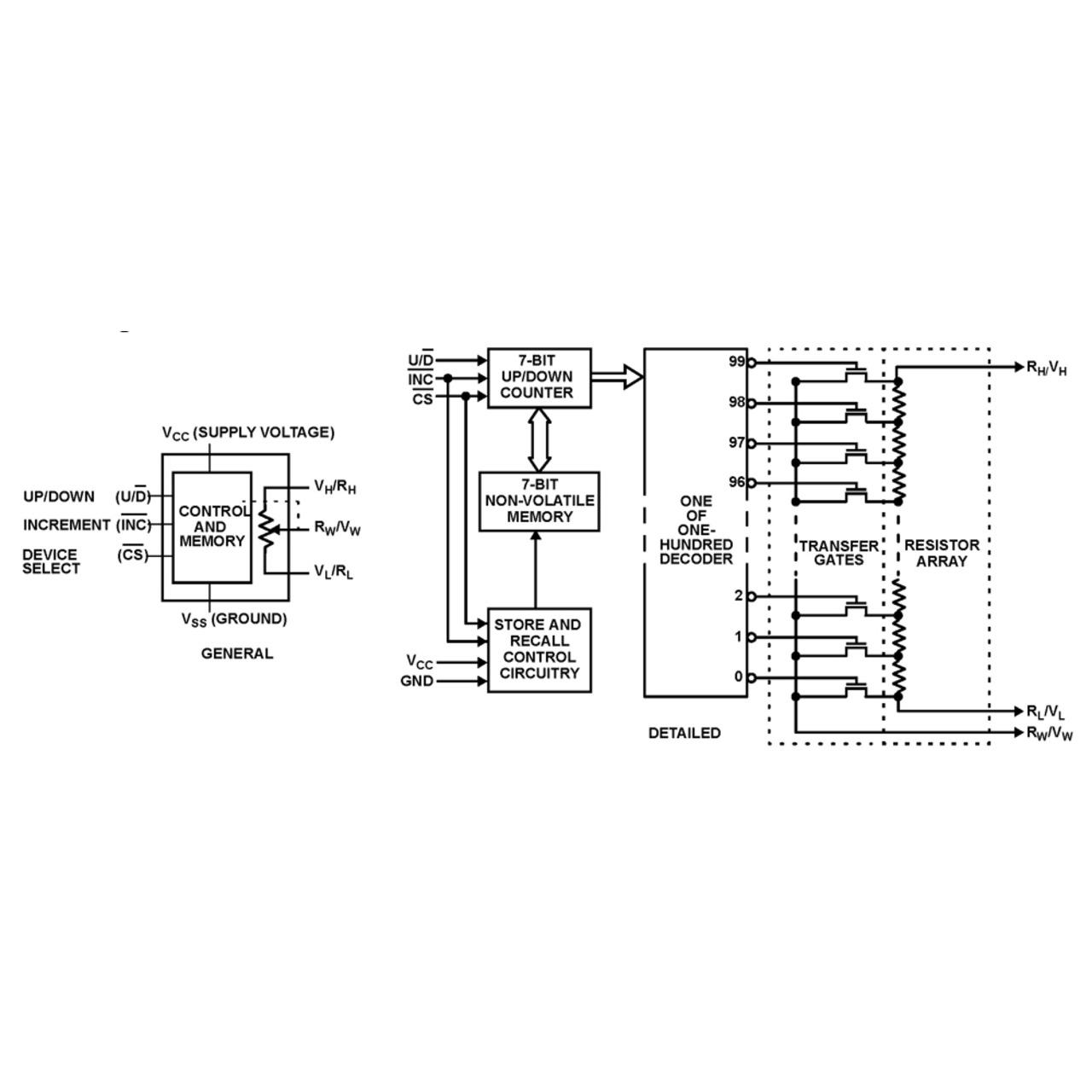 Intersil Digital-Potentiometer X9C103PZ- 10 kOhm- 100 Tap- DIP8